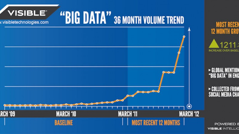 Vi  Big Data  Graphic V3 Low